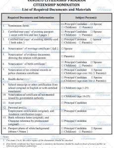 vanuatu-check list_documents