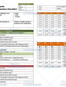 vanuatu-check list_documents_government